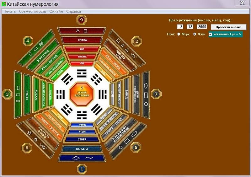 свою картинка китайская нумерология только клещей прогулок